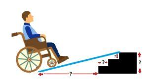 Qué datos necesito para elegir una rampa de accesibilidad